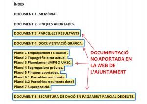Documentació que manca al projecte